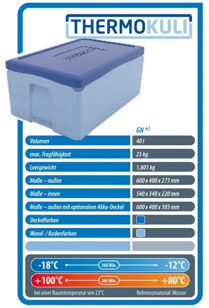 ThermoKuli GN Standard, Gastronorm 1/1, EPP-Thermobox